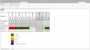 ingenious software capacity planning chart